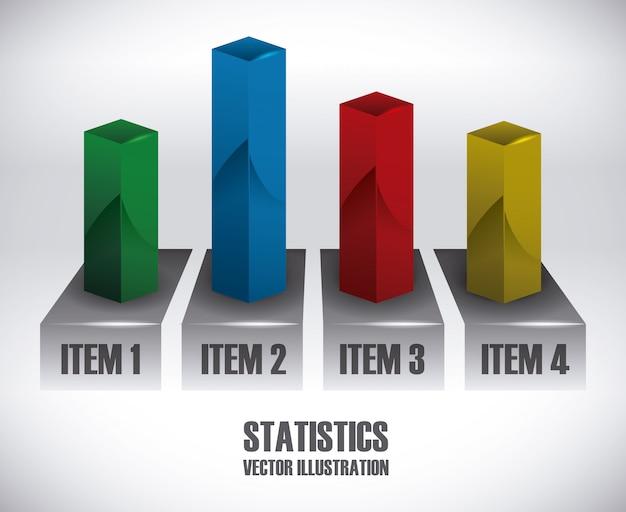 Projeto estatístico