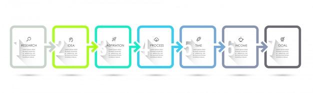 Projeto infográfico com 7 opções ou etapas. infográficos para o conceito de negócio.