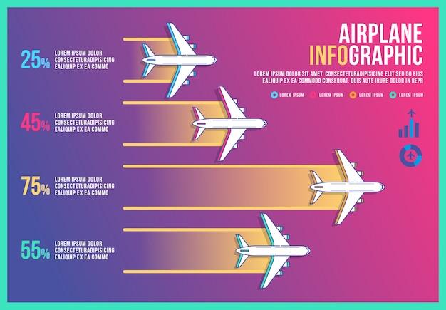 Projeto infográfico de avião