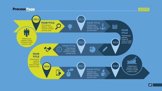 Projeto infográfico de processo