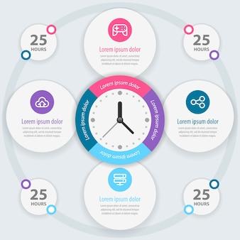 Projeto infográfico. gerenciamento de tempo.