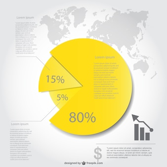 Projeto infográfico gráfico de pizza