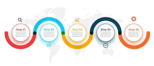 Projeto moderno de infográfico de cinco etapas