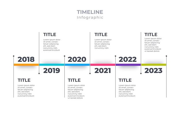 Projeto plano do modelo do infográfico da linha do tempo