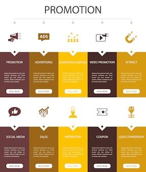 Promoção infográfico 10 opção de design de interface do usuário. publicidade, vendas, conversão de leads, atrair ícones simples