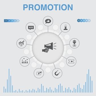 Promoção, infográfico com ícones. contém ícones como publicidade, vendas, conversão de leads, atrair