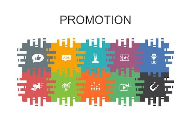 Promoção, modelo de desenho animado com elementos planos. contém ícones como publicidade, vendas, conversão de leads, atrair