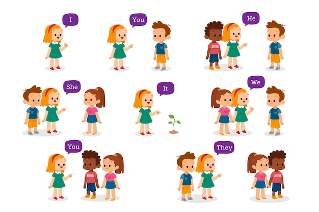 Pronomes sujeitos em inglês para crianças