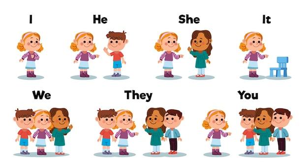 Pronomes sujeitos ingleses