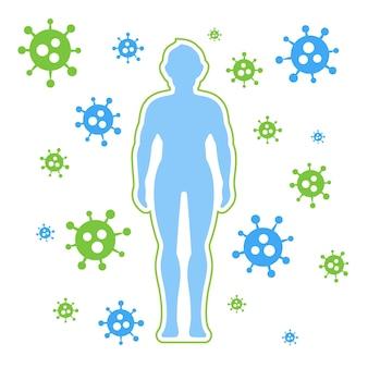 Proteção contra vírus e bactérias humano saudável