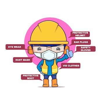 Proteção e segurança equipamentos trabalhador construção cartoon vetor premium