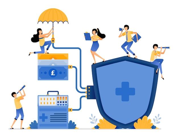Proteção integrada de saúde para pacientes na garantia de serviços de remédios de pagamento