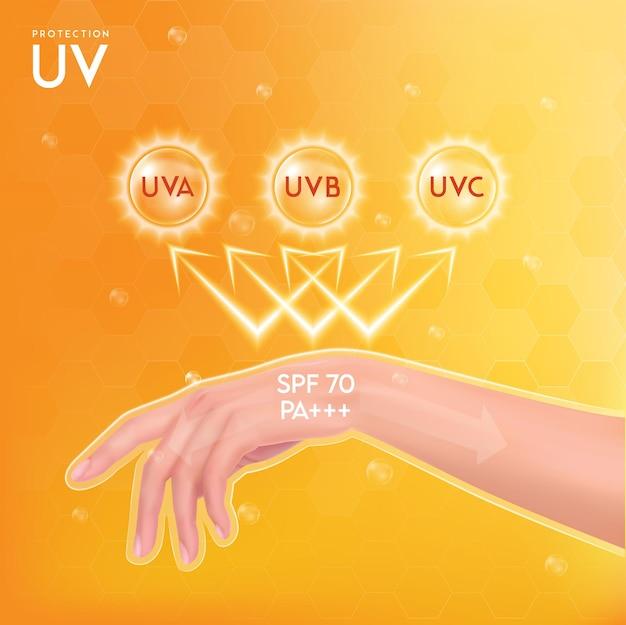 Proteção uv, comparação ultravioleta, pa +++ e spf50. projeto de cuidados com a pele nutrição tratamento de beleza.