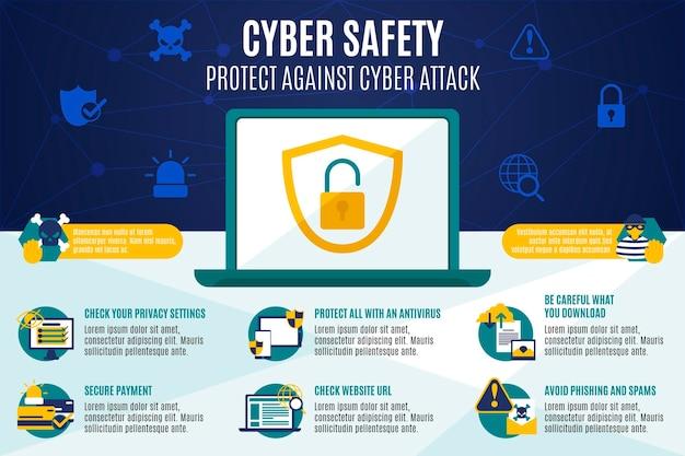 Proteger contra ataques cibernéticos