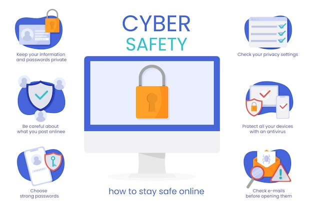 Proteger contra gráficos de ataques cibernéticos