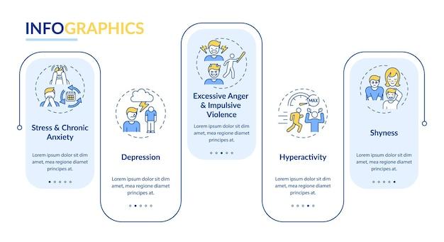 Psicologia do modelo de infográfico de vetor de autocontrole. elementos de design de apresentação de saúde mental. visualização de dados em 5 etapas. gráfico de linha do tempo do processo. layout de fluxo de trabalho com ícones lineares