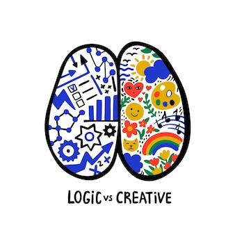 Psicologia lógica vs criativo
