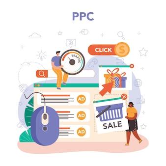 Publicidade e segmentação contextual do gerenciador de pagamento por clique especializado em pc