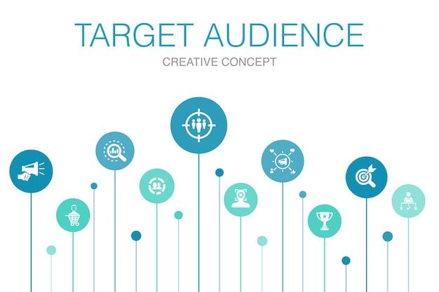 Público-alvo modelo de 10 etapas de infográfico. consumidor, dados demográficos, nicho, ícones simples de promoção
