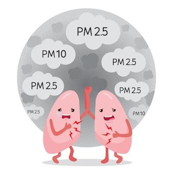 Pulmões doentes por causa da poeira,, fumaça, poluição
