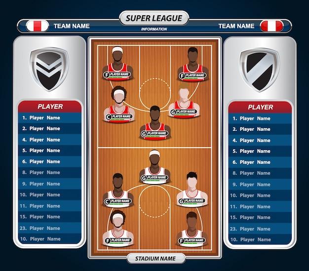 Quadra de basquete com elementos de estatísticas