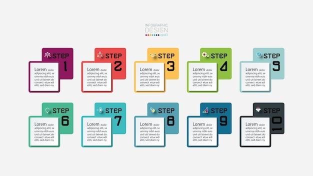 Quadrado de etapas do rótulo infográfico para explicar o processo de trabalho da educação.