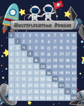 Quadrado de multiplicação com astronautas espaciais