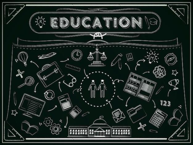 Quadro de educação com ícones adoráveis desenhados a giz