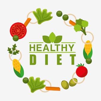 Quadro de estilo de vida saudável