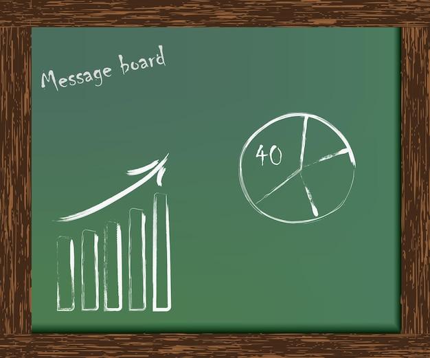 Quadro de mensagens. ilustração