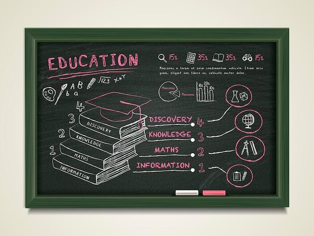 Quadro-negro criativo com elementos de educação desenhados com giz