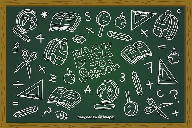 Quadro-negro de volta ao fundo da escola