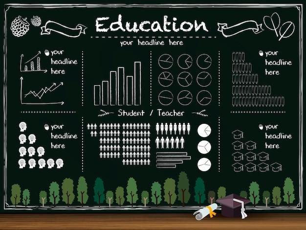 Quadro-negro educacional com gráfico complicado e ícones desenhados a giz