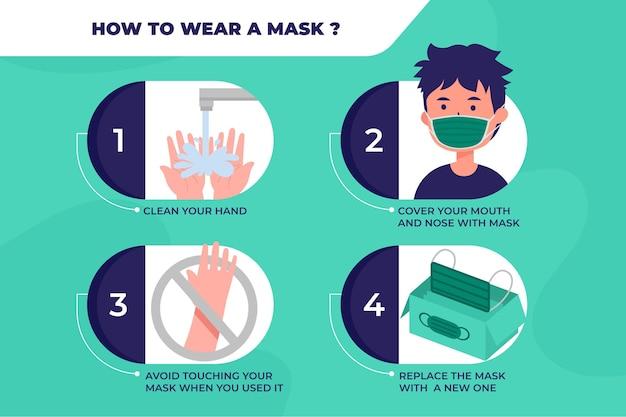 Quando e como usar a infografia de máscaras