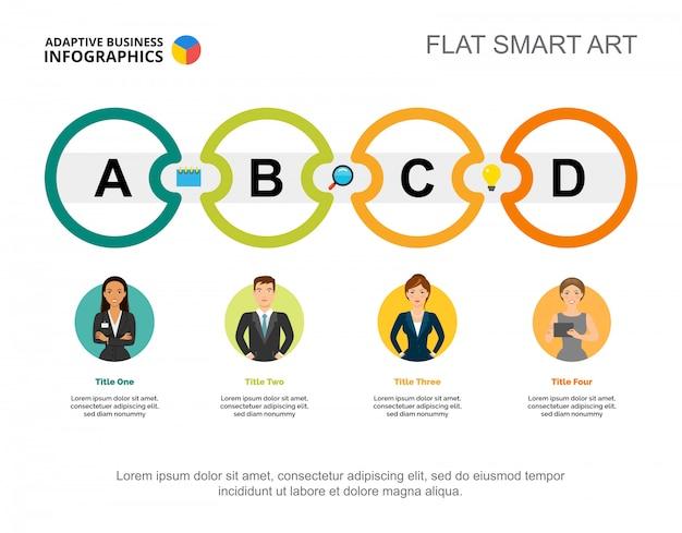 Quatro círculos conectados processam o molde da carta para a apresentação. visualização de dados corporativos