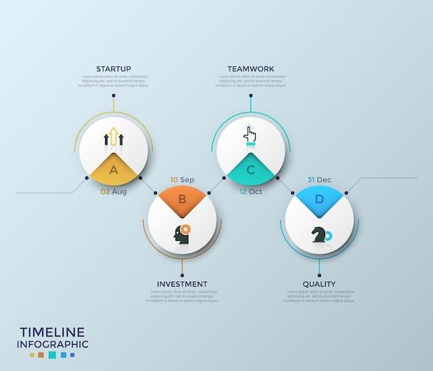 Quatro elementos circulares de papel branco com símbolos lineares, letras e indicação de data conectados por uma linha em zigue-zague horizontal. plano de conclusão do projeto. modelo de design do infográfico. ilustração vetorial.