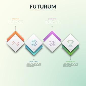 Quatro elementos retangulares conectados sucessivamente com números, ícones de linha fina e caixas de texto.