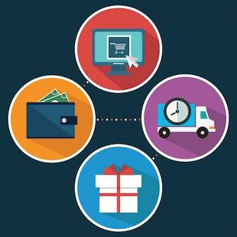 Quatro elementos sobre comércio electrónico