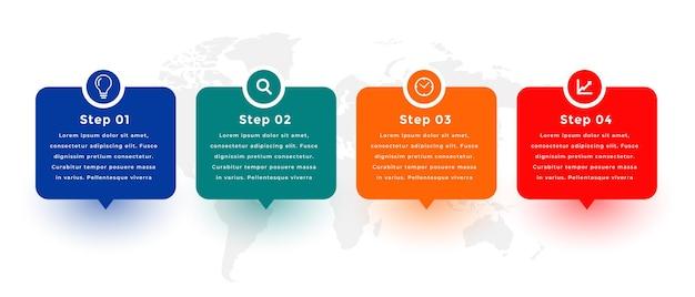 Quatro etapas de design de infográfico profissional
