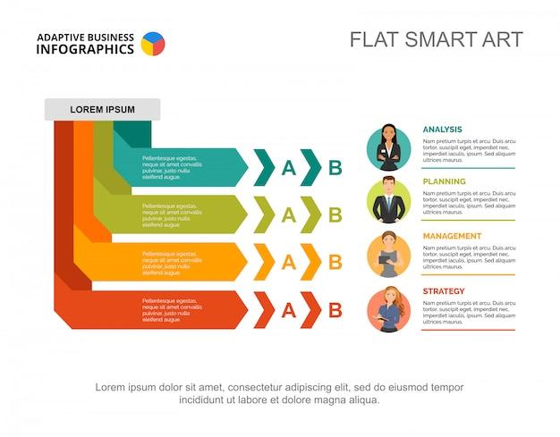 Quatro gerentes processam modelo de gráfico para apresentação. visualização de dados corporativos.