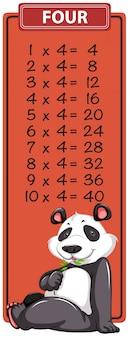 Quatro vezes, tabela, com, panda