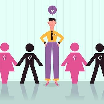 Quebrar as normas de gênero