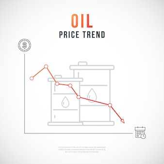 Queda de preço do gráfico de petróleo.