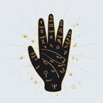 Quiromancia com mão e zodíacos