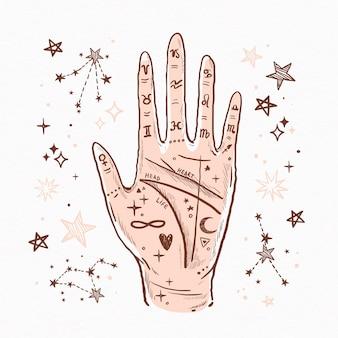 Quiromancia com zodíaco e estrelas
