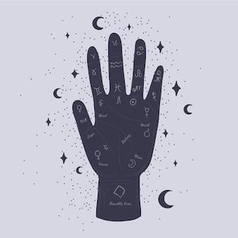Quiromancia com zodíacos