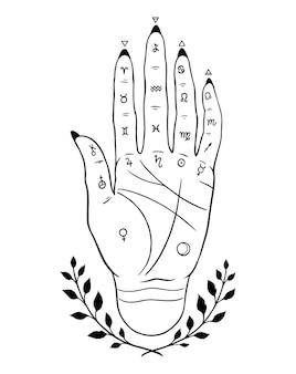 Quiromancia. hand ma. ilustração vetorial