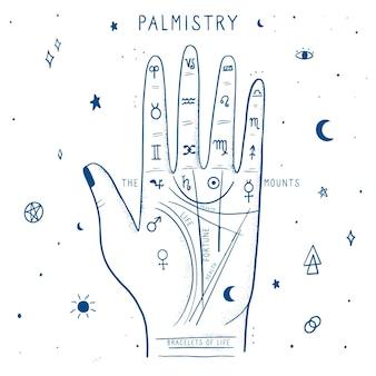 Quiromancia na mão desenhada