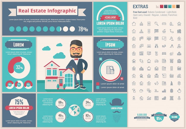 Real estate design plano modelo infográfico