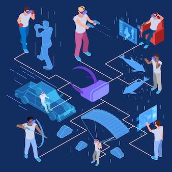 Realidade virtual isométrica com pessoas